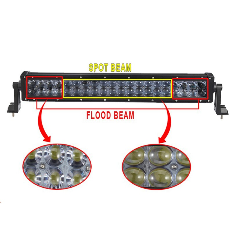 New High Quality 20000LM 200W 12V 24V 22Inch 4D Straight LED Work Light Bar Combo Beam ATV SUV UTE Truck UTV fits12V24V vehicles
