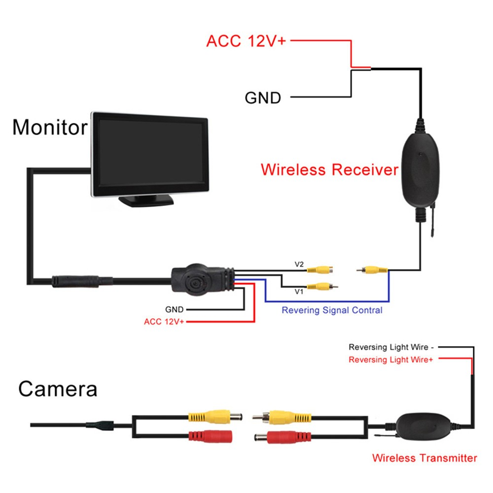 ... 2.4G Parking Car Wireless Rear Camera Reverse Car DVD Backup RCA Video  Transmitter and Receiver ...