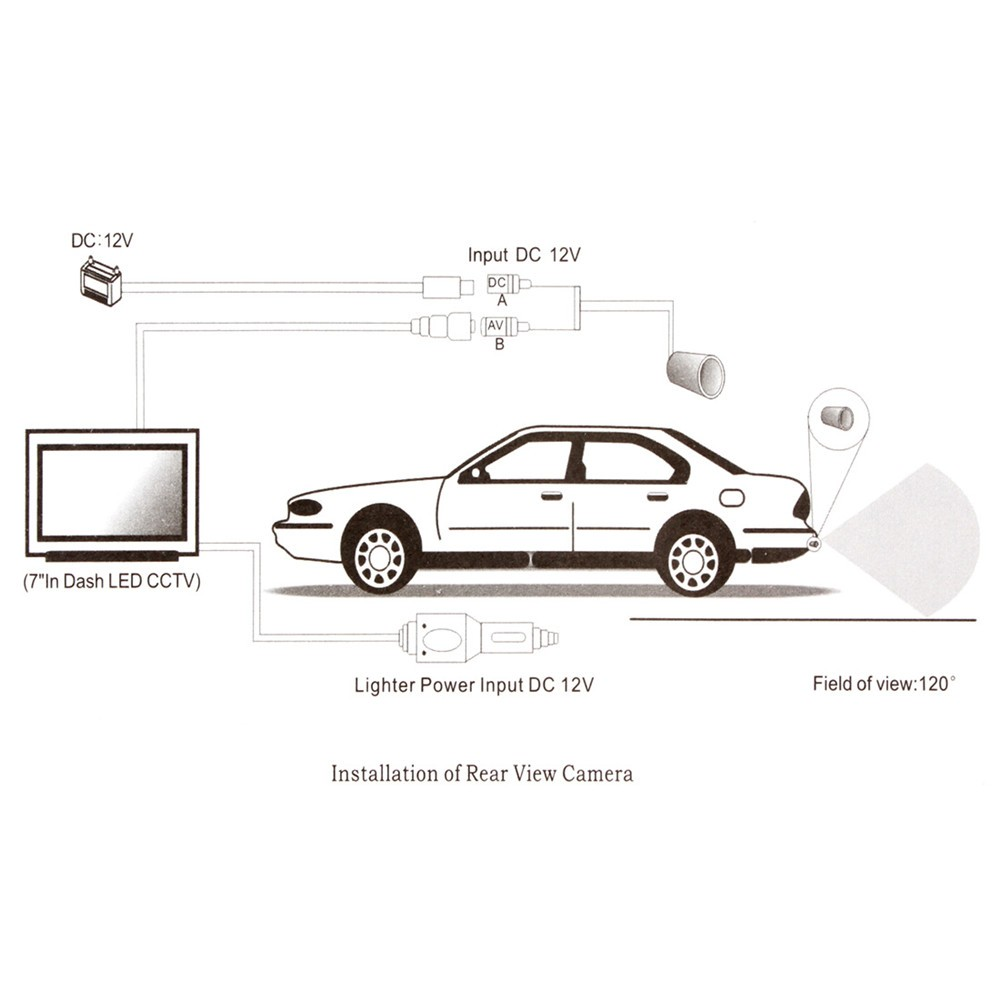 waterproof dual core cpu car video parking sensor reverse backup alarm radar assistance 420tv