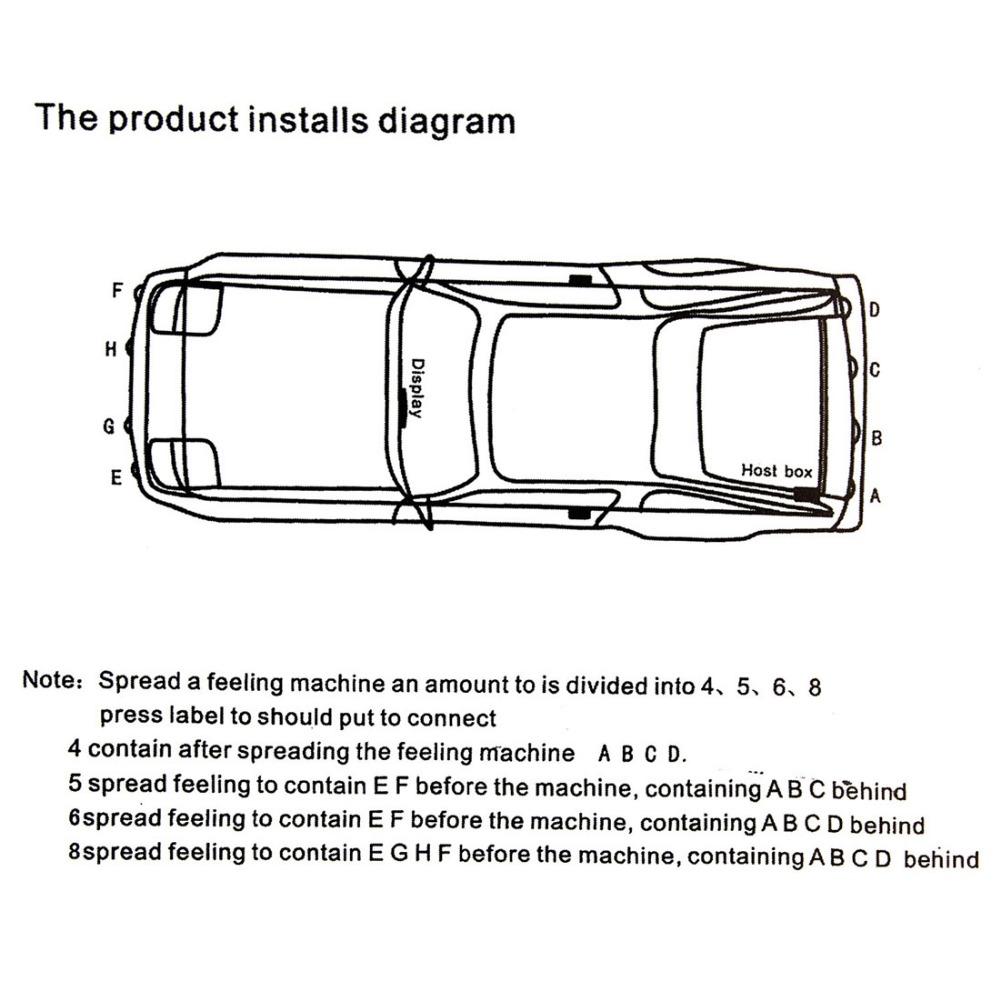 Car Gadgets | On DIY