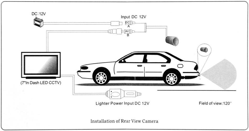 170 Degree EU Car License Plate Frame Auto Reverse Rear View Backup ...