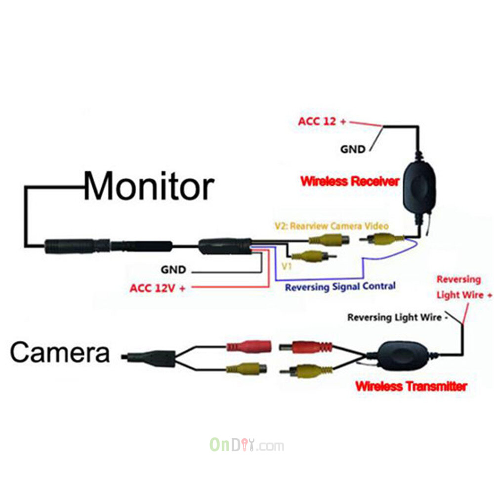 Wireless rear view camera wiring diagram wiring diagram modern reversing camera wiring diagram vignette wiring schematics wireless rear view camera wiring diagram asfbconference2016 Image collections